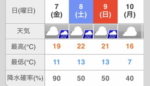 来週こそは琵琶湖に行くと決めたのに、、、
