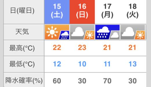 今年もやっぱりダメですか??八木→琵琶湖→雨